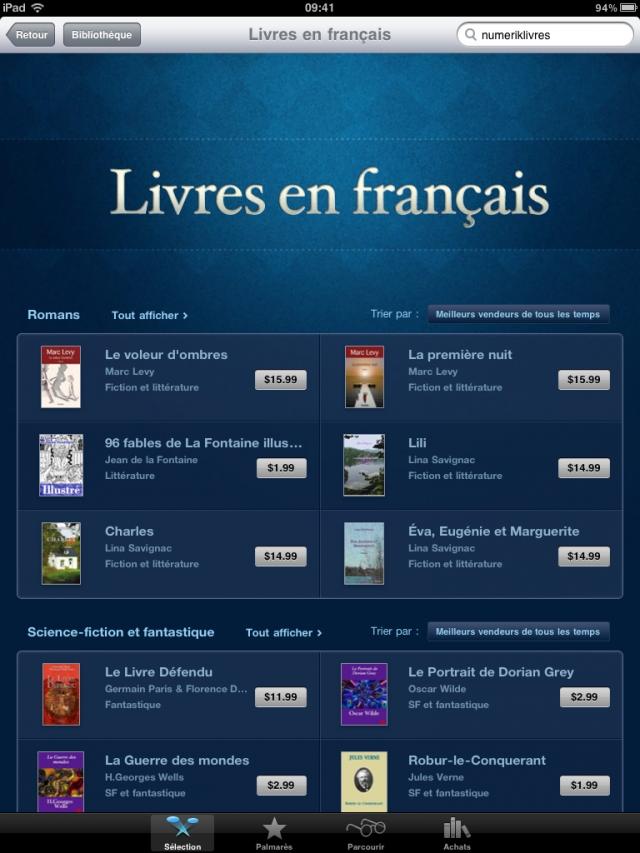 Γαλλία: το 1,8% των βιβλίων που πουλήθηκαν το 2010 ήταν ebooks